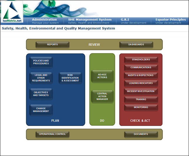 Isometrix: Safety, Health, Environmental & Quality Managagement ...